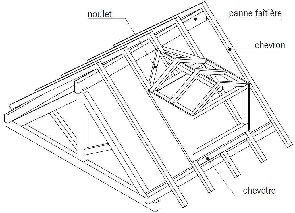 Schema structure charpente bois